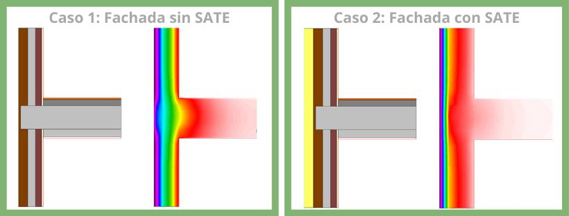 Ponts thermiques avec SATE et sans SATE