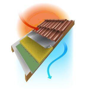 rehabilitacion energetica cubierta